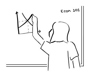 teacher drawing graph on chalkboard